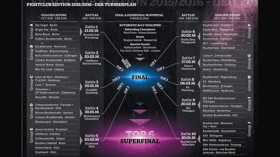 Hardmoves_2015_Fightclub_Turnierplan_ (jpg)