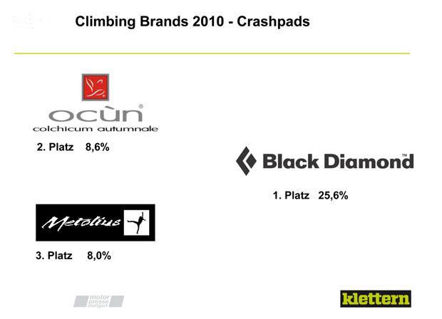 KL_C_Brands_Crashpads_climbing-Brands-2010-4 (jpg)