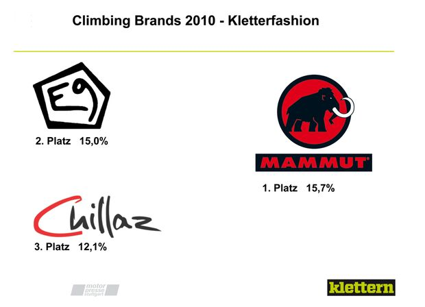 KL_C_Brands_Fashion_climbing-Brands-2010-7 (jpg)