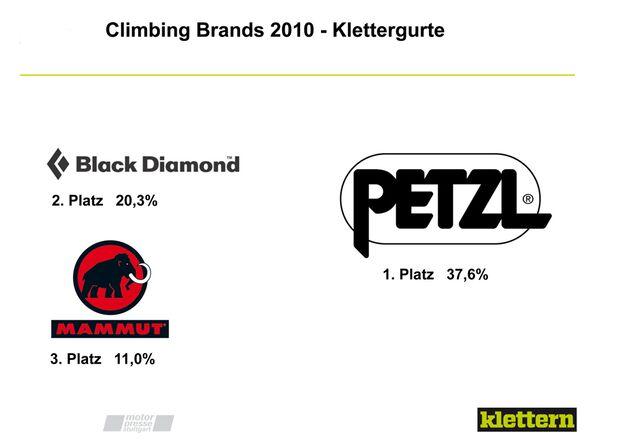 KL_C_Brands_Gurte_climbing-Brands-2010-13 (jpg)