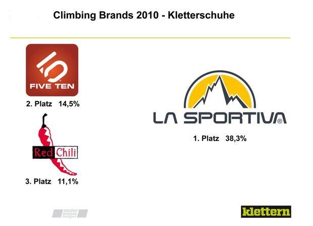 KL_C_Brands_Kletterschuhe_climbing-Brands-2010-25 (jpg)