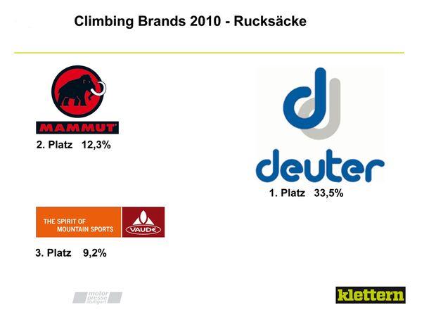 KL_C_Brands_Rucksaecke_climbing-Brands-2010-10 (jpg)