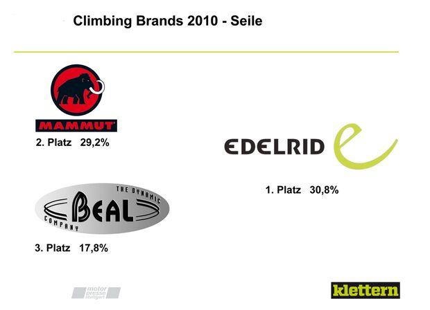 KL_C_Brands_Seile_climbing-Brands-2010-16 (jpg)
