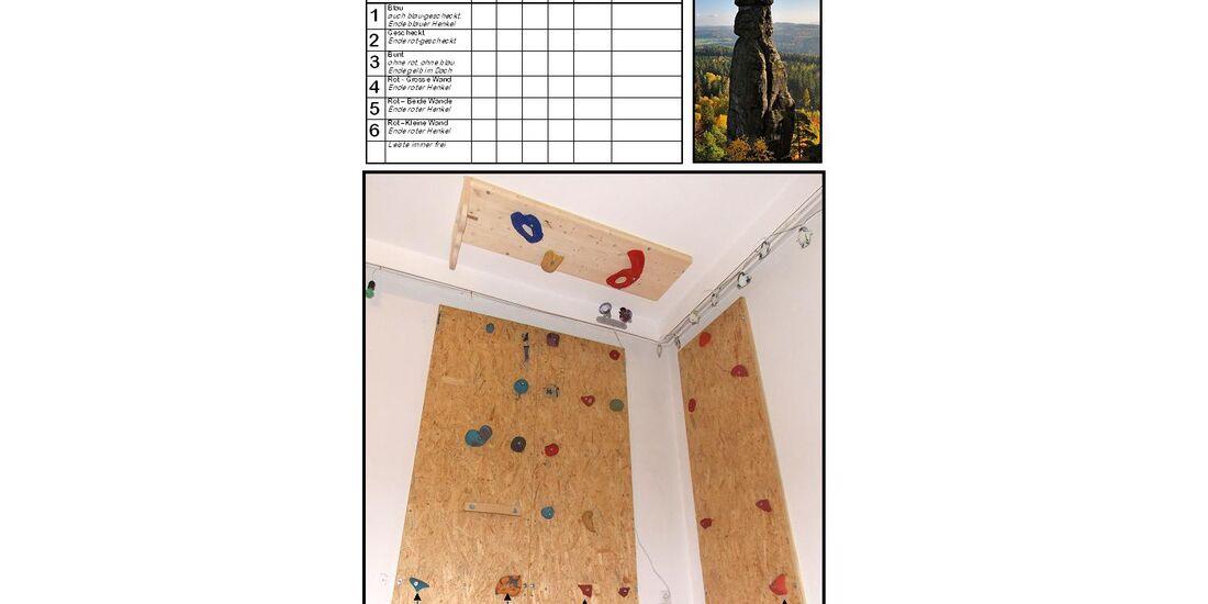 KL-Hometraining-Klettertraining-Userbilder-Axel-Schneider (jpg)