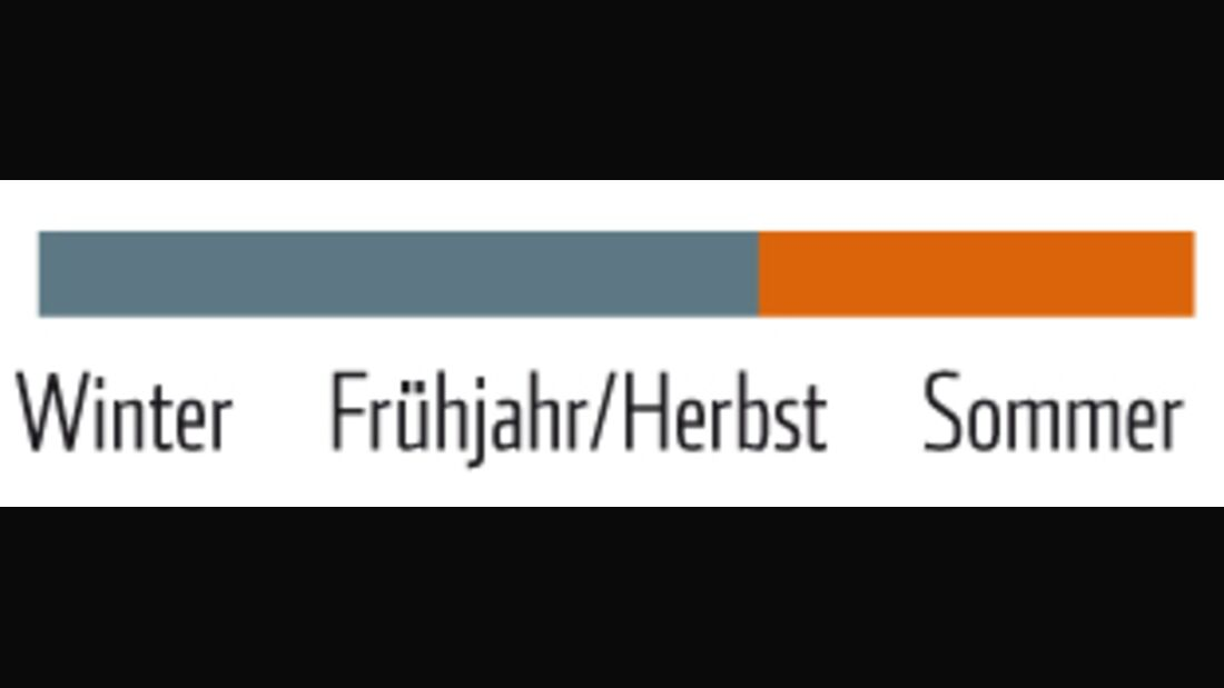 KL_Softshells_2+3-10_Hagloefs-Temps (jpg)