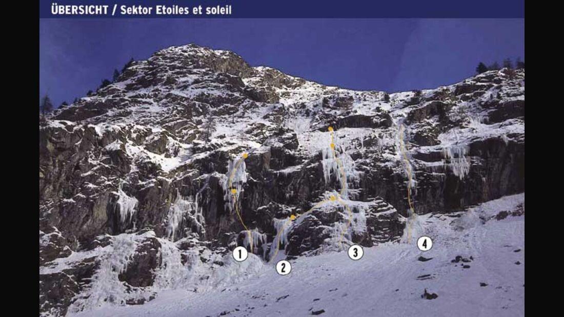 KL Val di Cogne Etoiles et Soleil