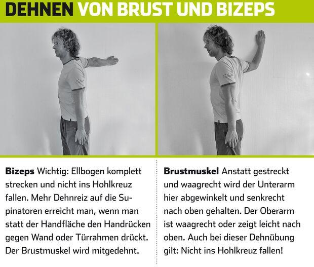 KL_Verletzungen_Brust-Dehnen_SChema (jpg)