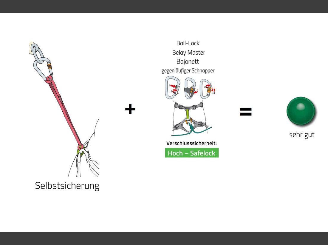 KL-Verschlusskarabiner-c-Georg-Sojer-Sichern-mit-ATC-Tube-Schrauber-Fall-4-3 (jpg)
