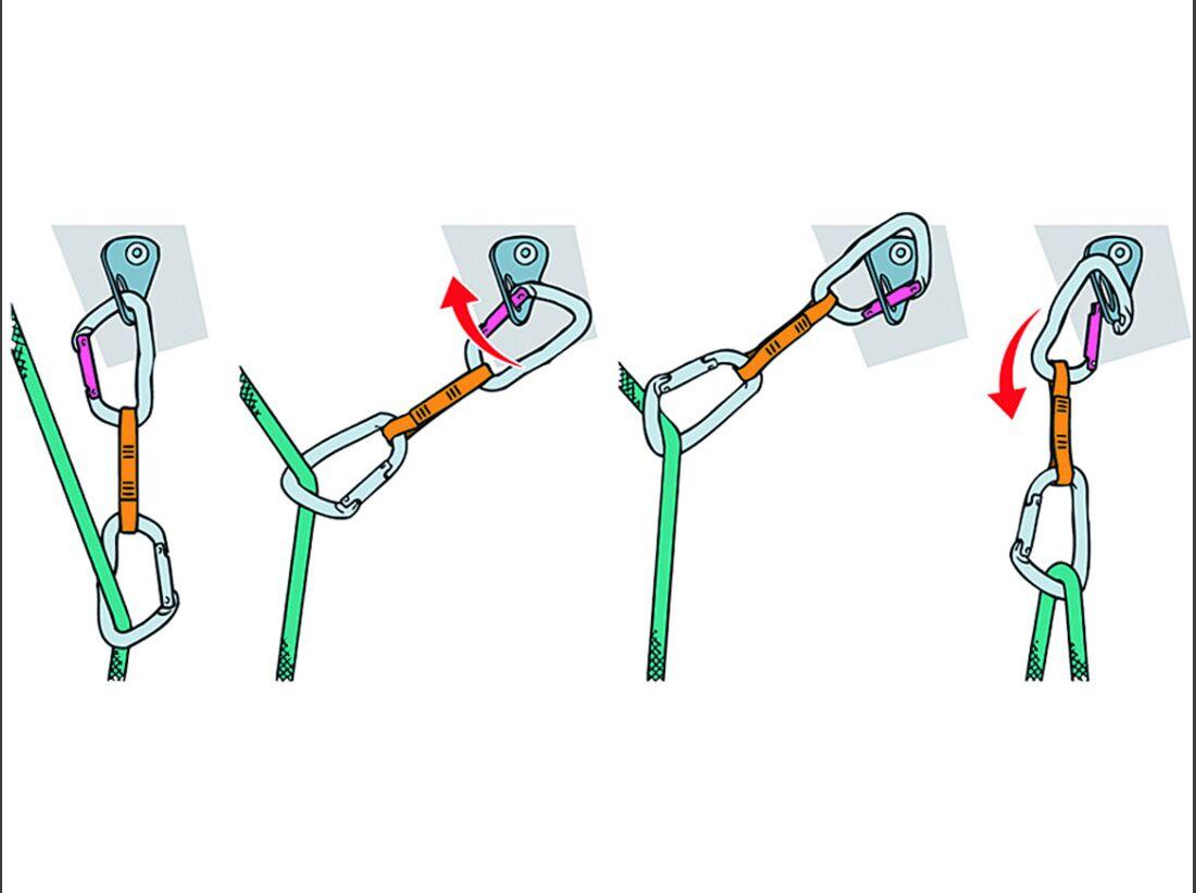 KL-sicher-draussen-klettern-4-2015-Illustration-Karabiner-aushaengen (jpg)