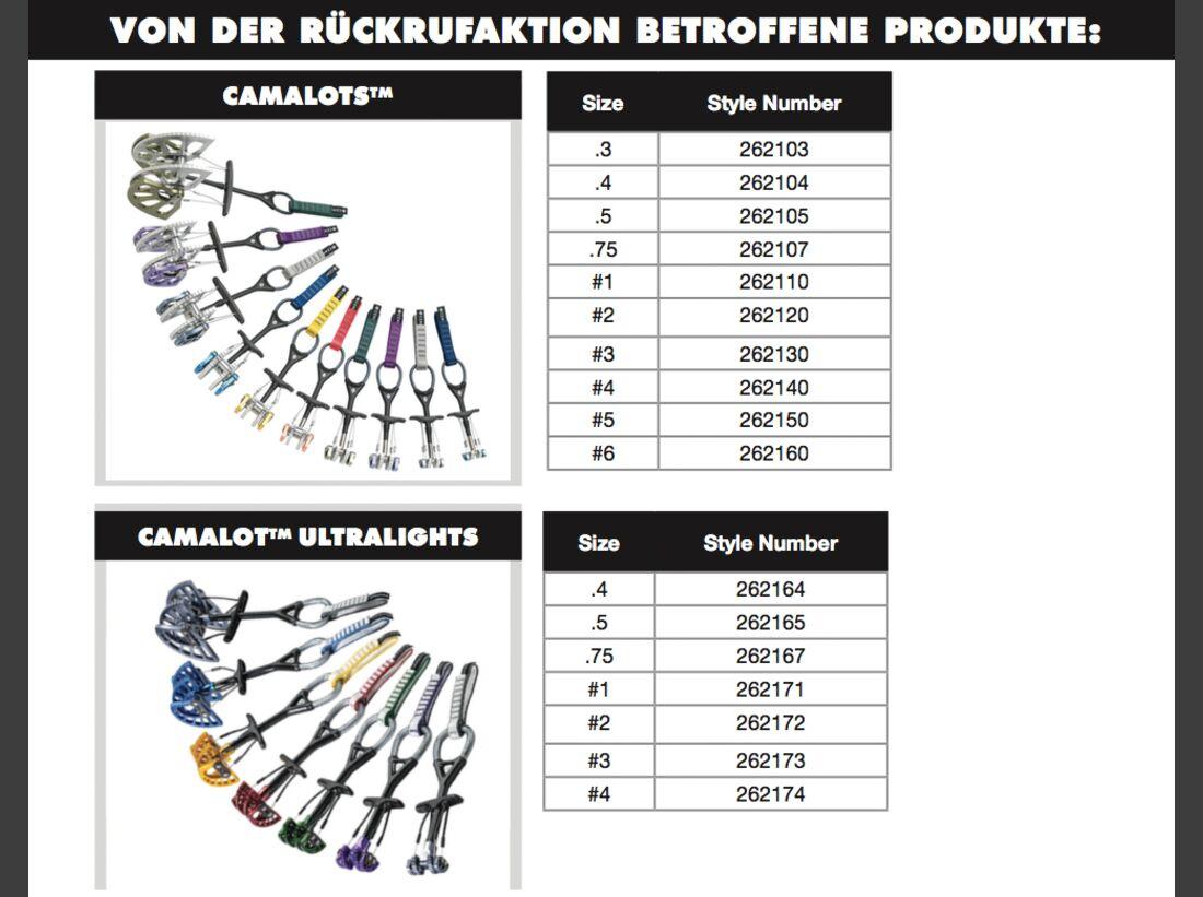 black-diamond-camalot-rueckruf-betroffene-produkte-1 (jpg)