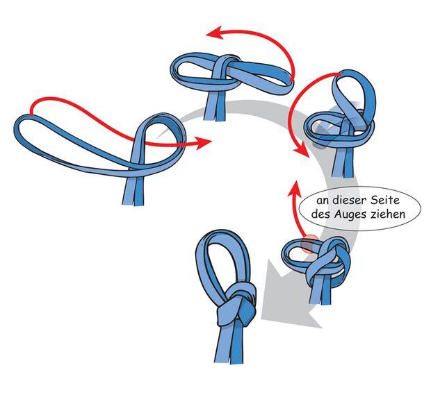 kl-alpinklettern-tipps-knowhow-serie-85-doppelter-bulin-legen (jpg)